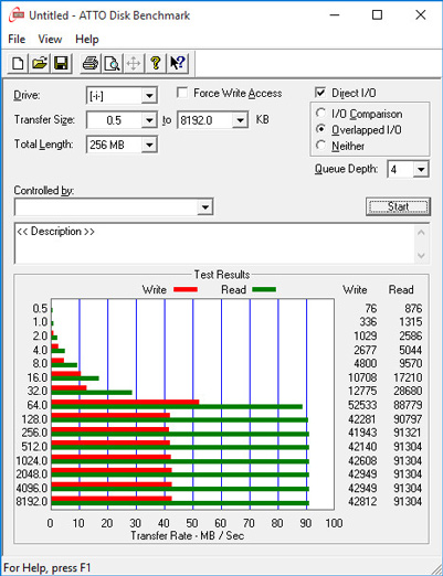 http://www.bruglia.com/img/15/10/sandisk_32Go_microSDHC_90_4_test.jpg
